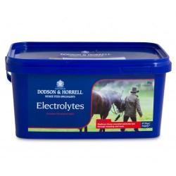 ELECTROLYTES  SOINS  DODSON & HORRELL